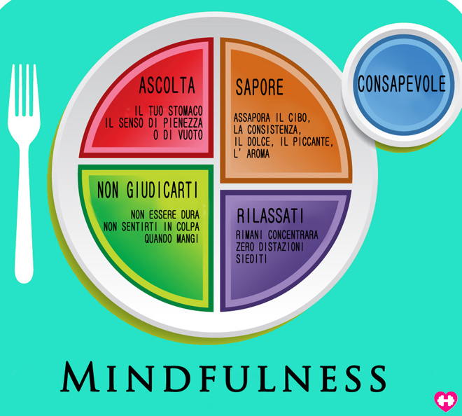 Mindfulness applicata all'alimentazione