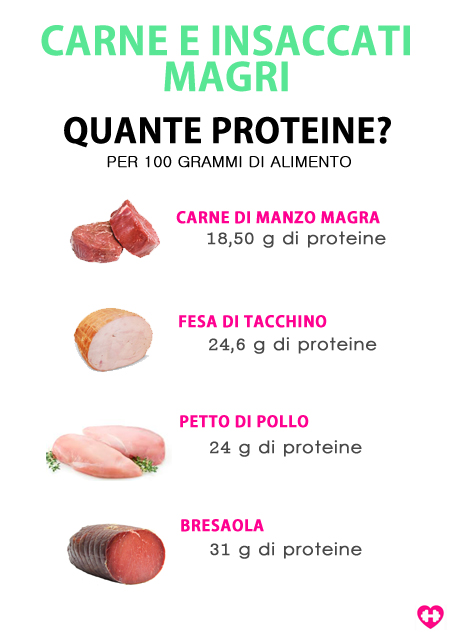 proteine-nella-carne