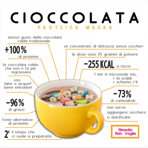 cioccolata-ideale-nella-dieta