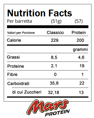 nutrition-fact-mars